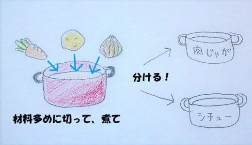 肉じゃがとシチュー作り方イメージ図