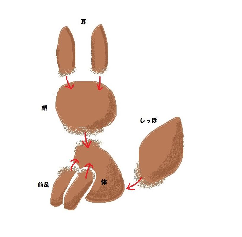 イーブイの作り方図解
